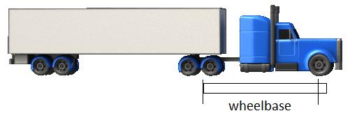 wheelbase-big-rig