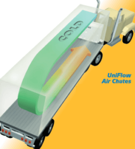 best-air-chute-reefer-uniflow
