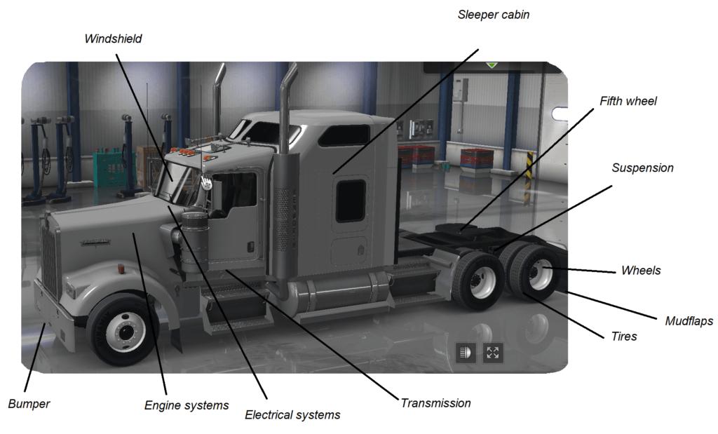 Parts Semi Truck Diagram Truckfreighter