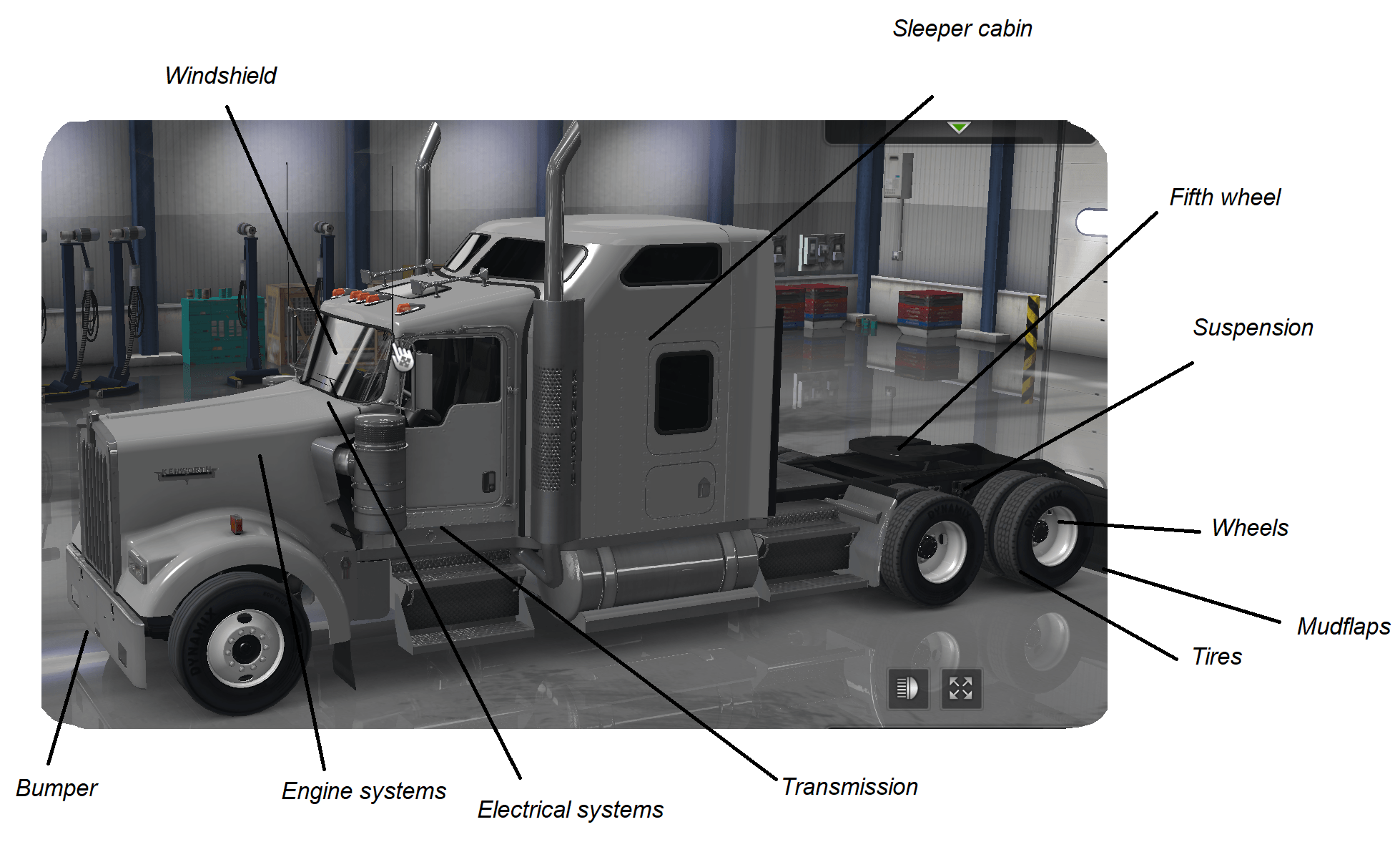 Parts of a Semi Truck Diagram | TruckFreighter.com